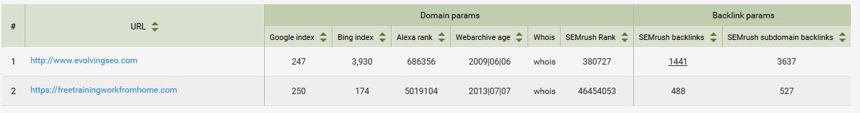 compare 2 sites seoquake