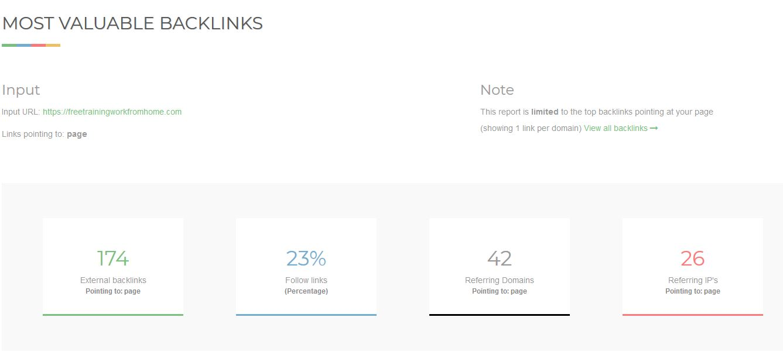 SEO Tool Backlink Checker