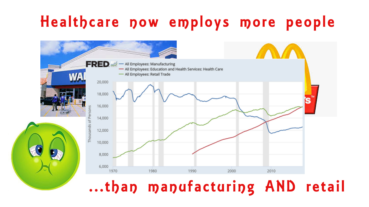 walmart and mcdonalds and health care